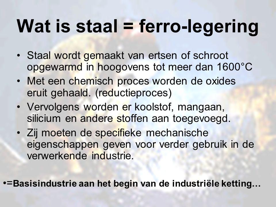 Wat is staal = ferro-legering