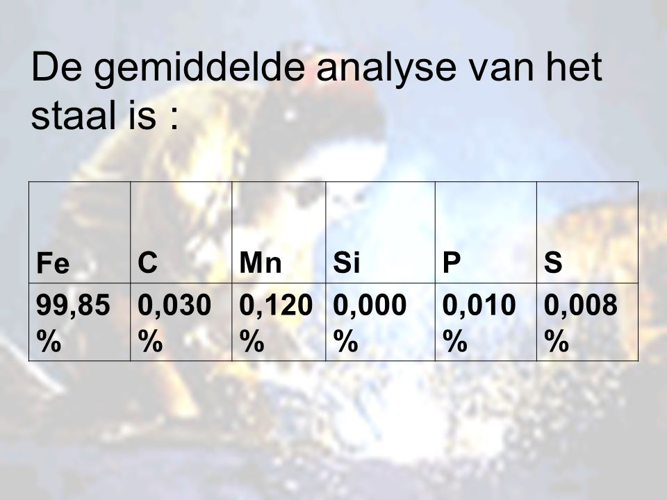 De gemiddelde analyse van het staal is :