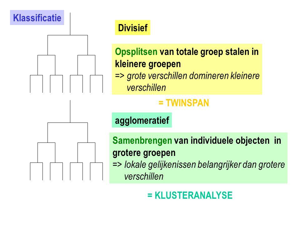 Klassificatie Divisief. Opsplitsen van totale groep stalen in. kleinere groepen. => grote verschillen domineren kleinere.
