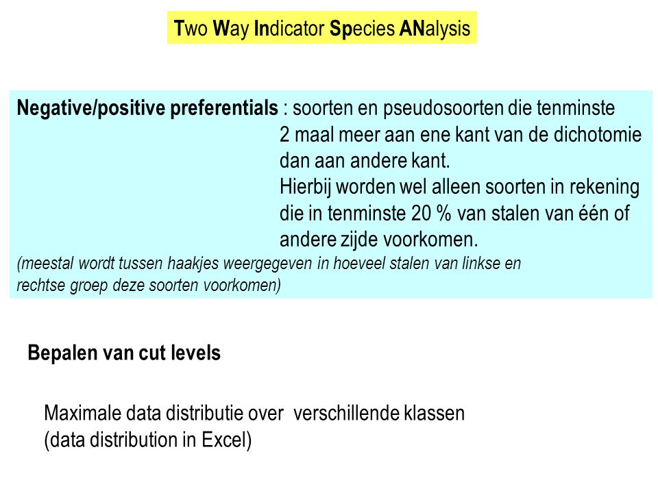 Two Way Indicator Species ANalysis