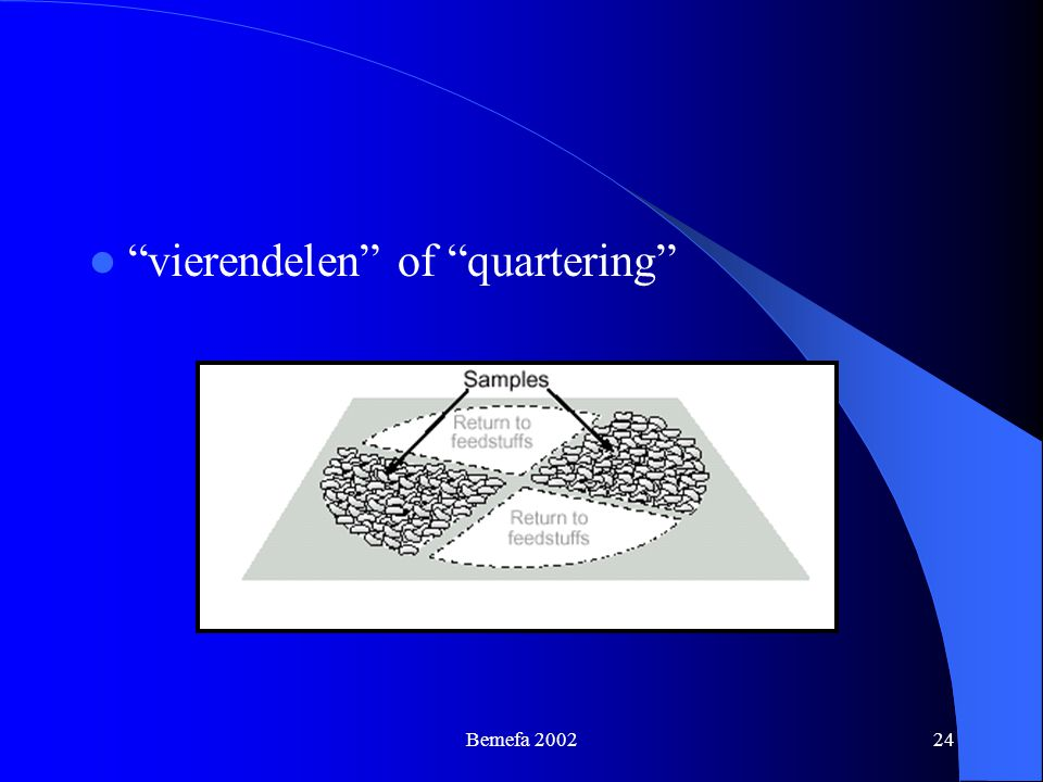 vierendelen of quartering