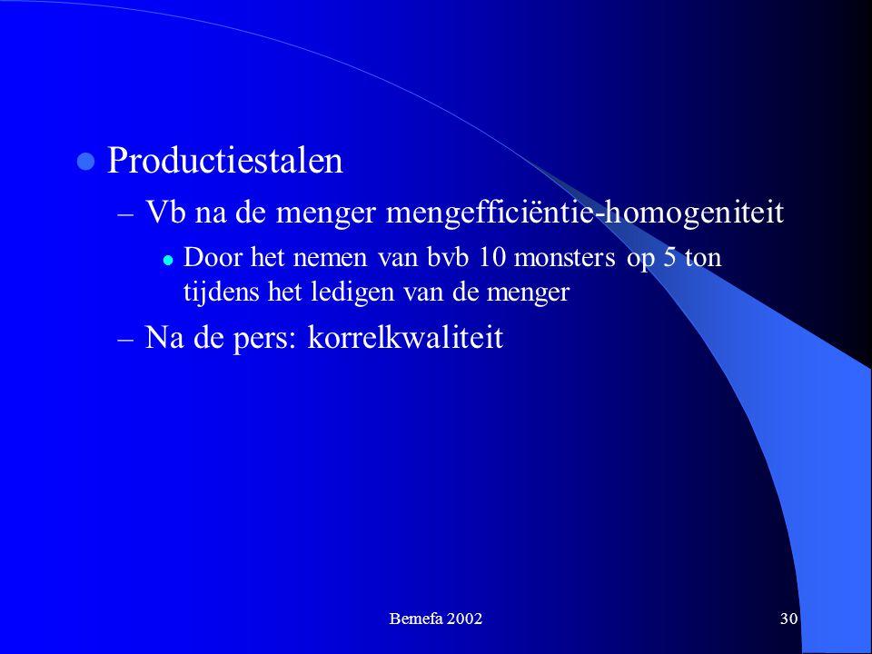 Productiestalen Vb na de menger mengefficiëntie-homogeniteit