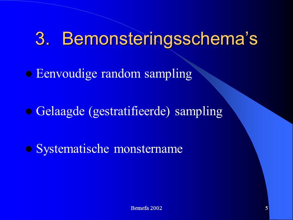 Bemonsteringsschema's