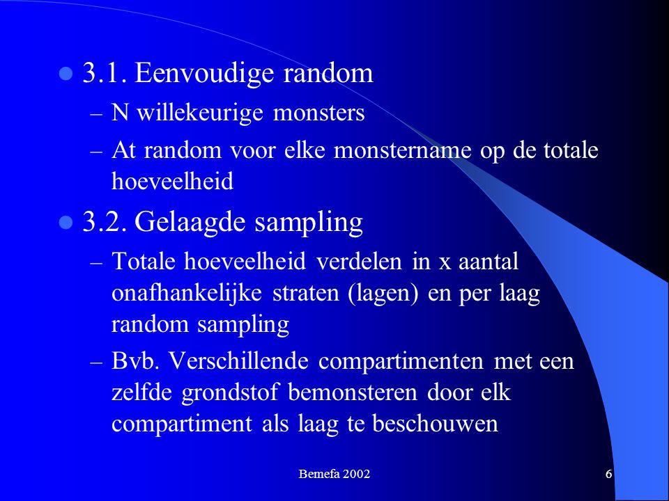 3.1. Eenvoudige random 3.2. Gelaagde sampling N willekeurige monsters