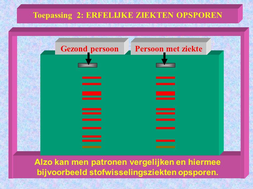 Toepassing 2: ERFELIJKE ZIEKTEN OPSPOREN