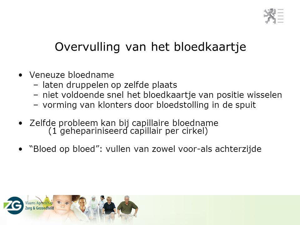 Overvulling van het bloedkaartje