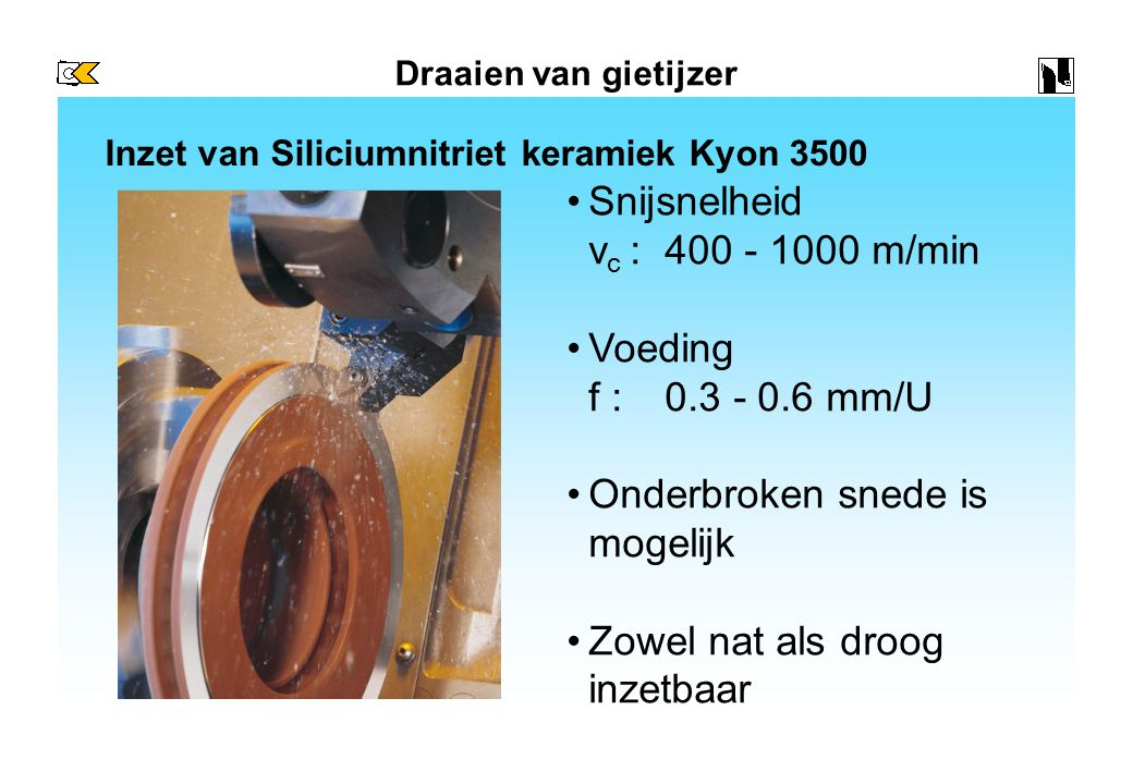 Snijsnelheid vc : 400 - 1000 m/min