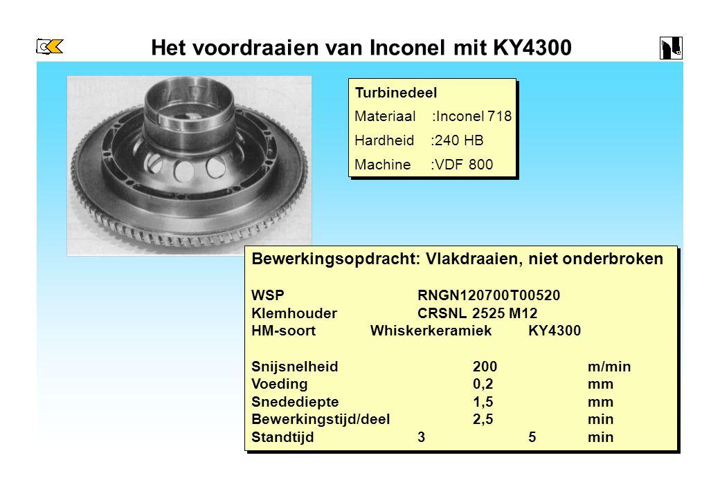 Het voordraaien van Inconel mit KY4300