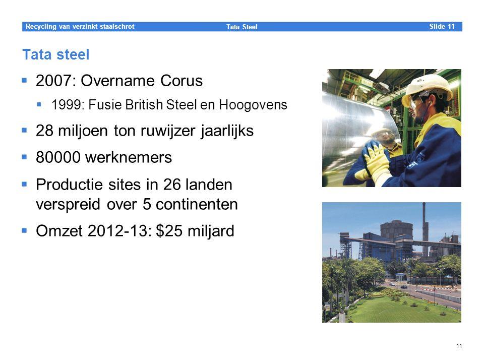 28 miljoen ton ruwijzer jaarlijks 80000 werknemers