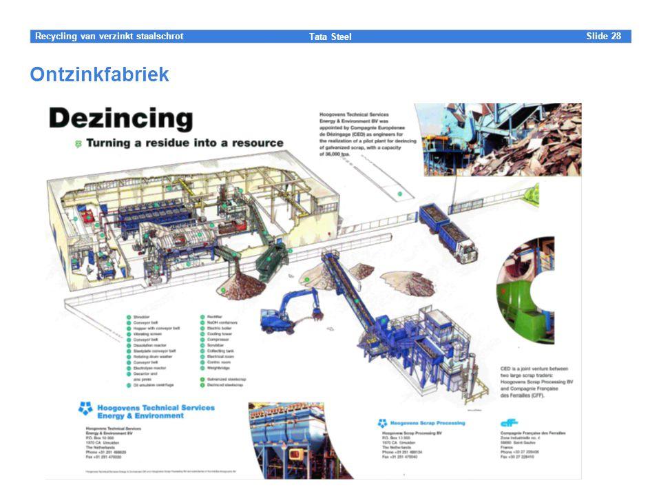 Recycling van verzinkt staalschrot