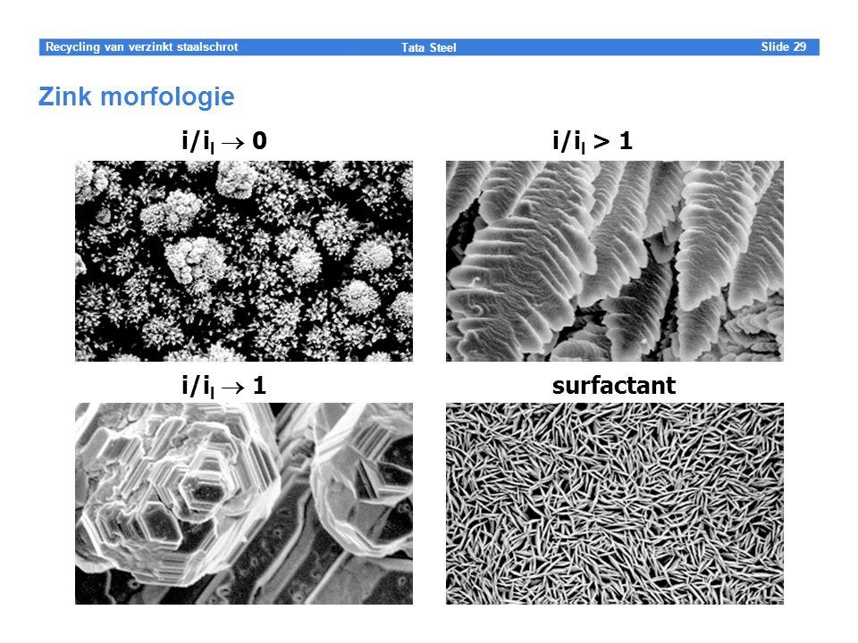 Zink morfologie i/il  0 i/il > 1 i/il  1 surfactant
