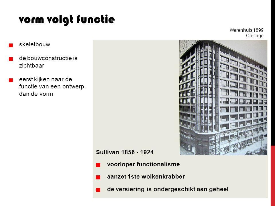 vorm volgt functie zichtbaar functie van een ontwerp, dan de vorm