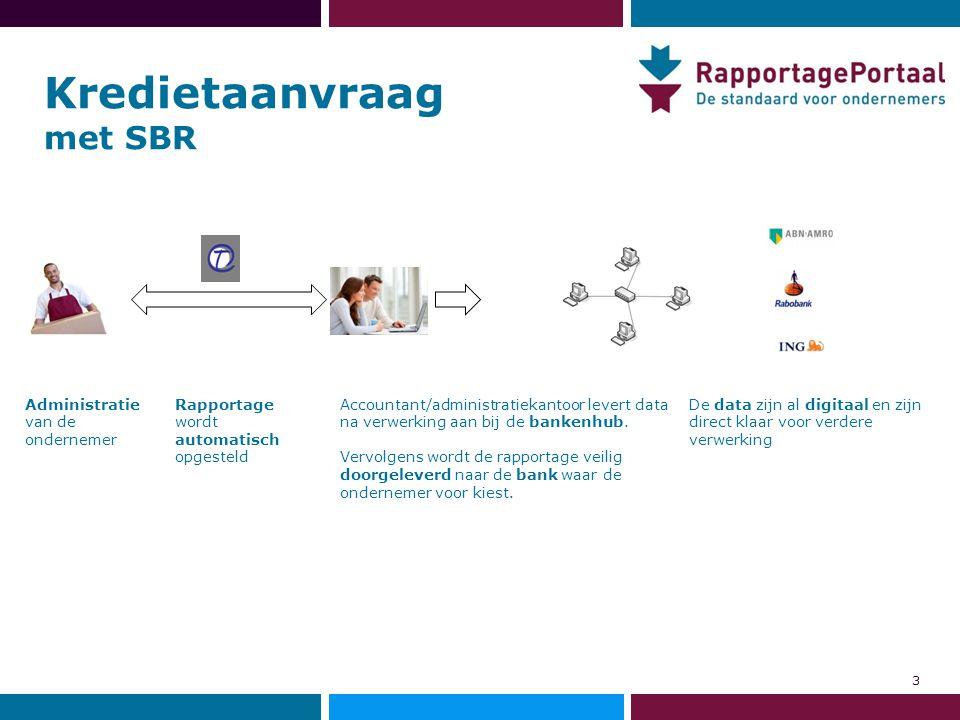 Kredietaanvraag met SBR