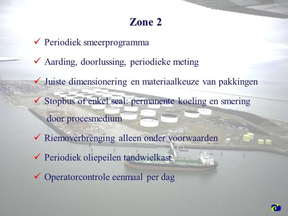 Zone 2 Periodiek smeerprogramma