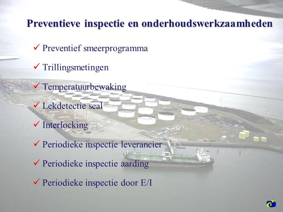 Preventieve inspectie en onderhoudswerkzaamheden