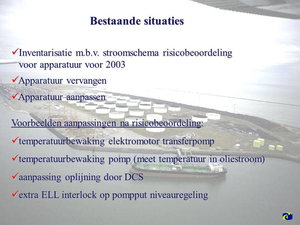 Bestaande situaties Inventarisatie m.b.v. stroomschema risicobeoordeling voor apparatuur voor 2003.