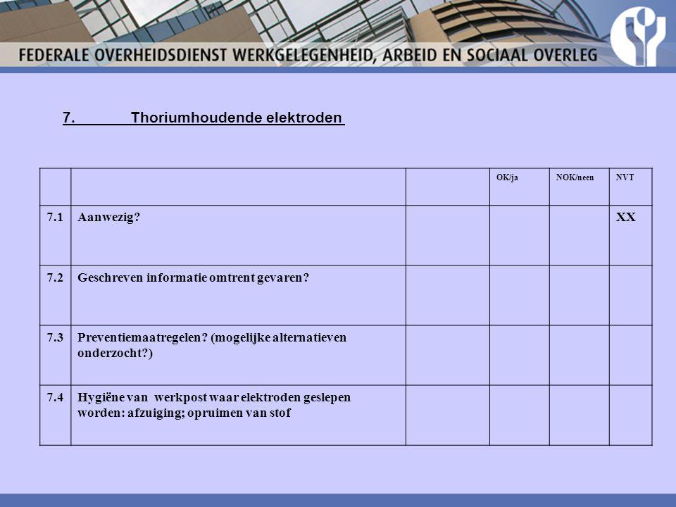 7. Thoriumhoudende elektroden
