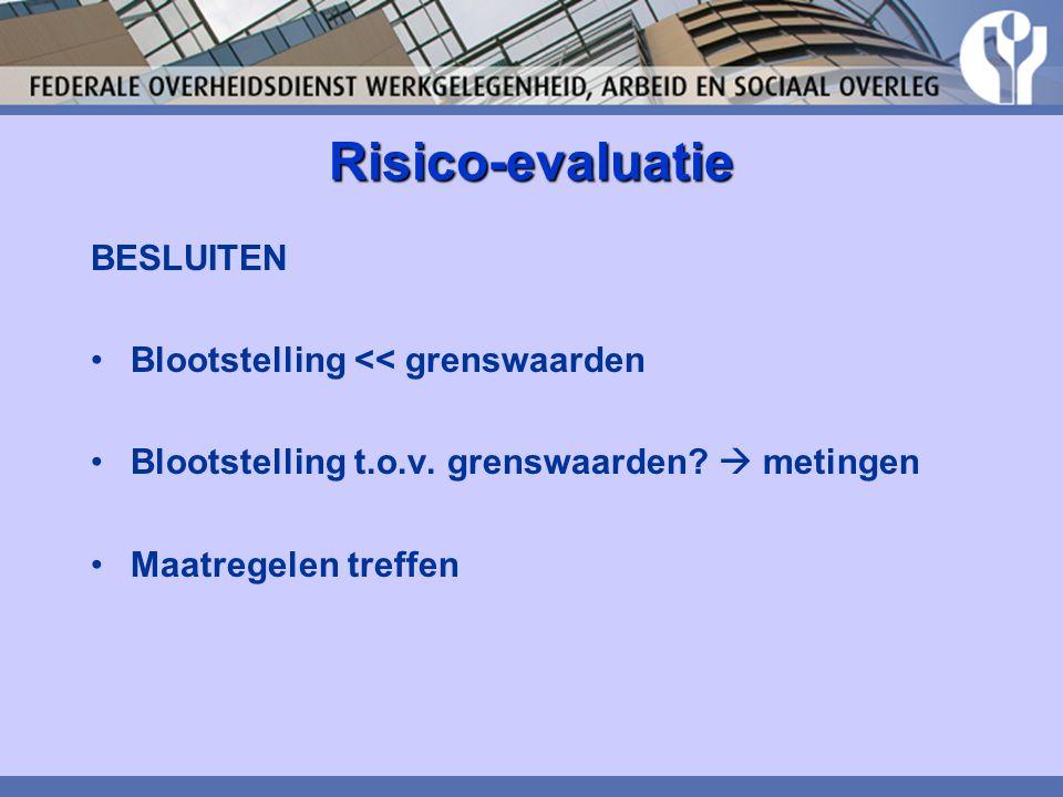 Risico-evaluatie BESLUITEN Blootstelling << grenswaarden