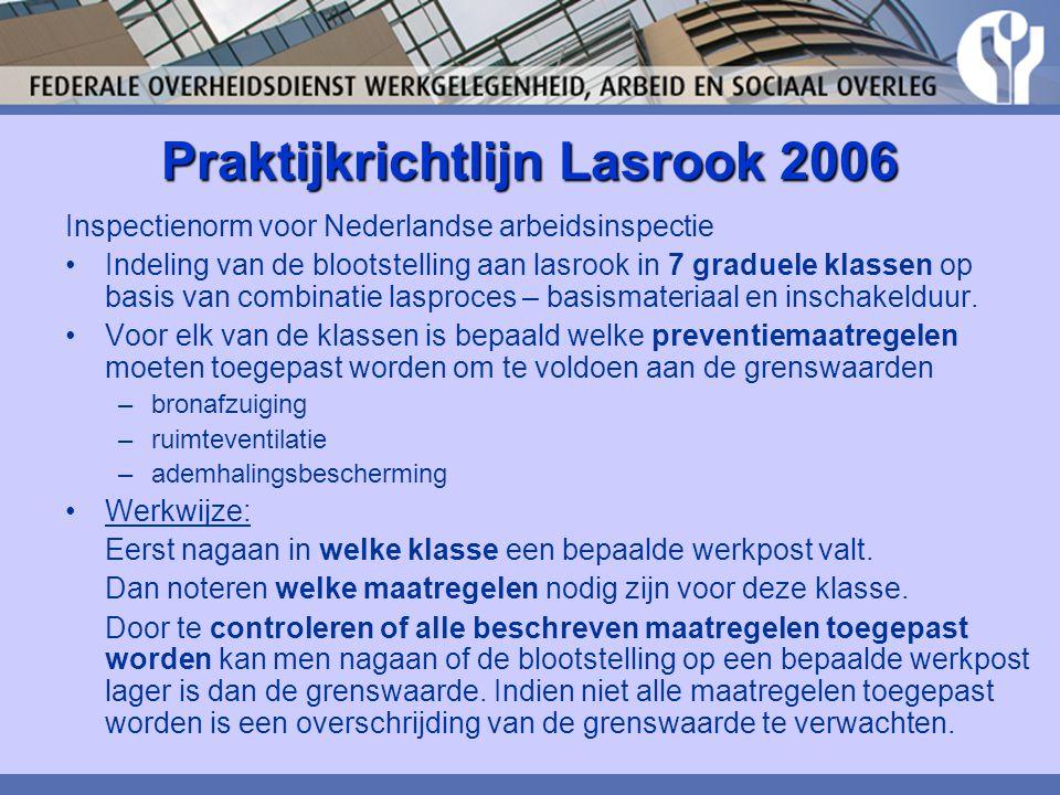 Praktijkrichtlijn Lasrook 2006