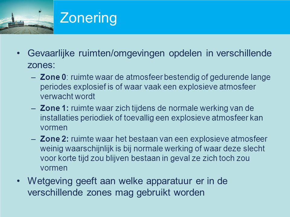 Zonering Gevaarlijke ruimten/omgevingen opdelen in verschillende zones: