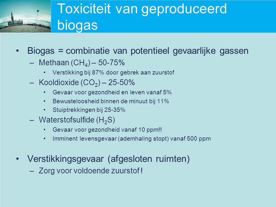 Toxiciteit van geproduceerd biogas