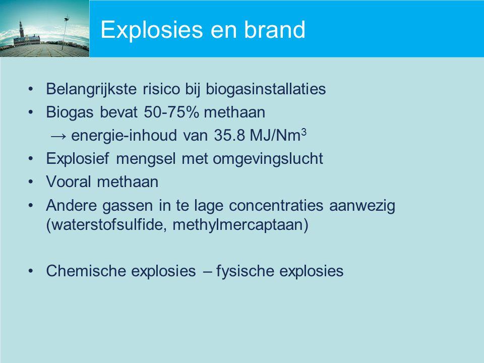 Explosies en brand Belangrijkste risico bij biogasinstallaties
