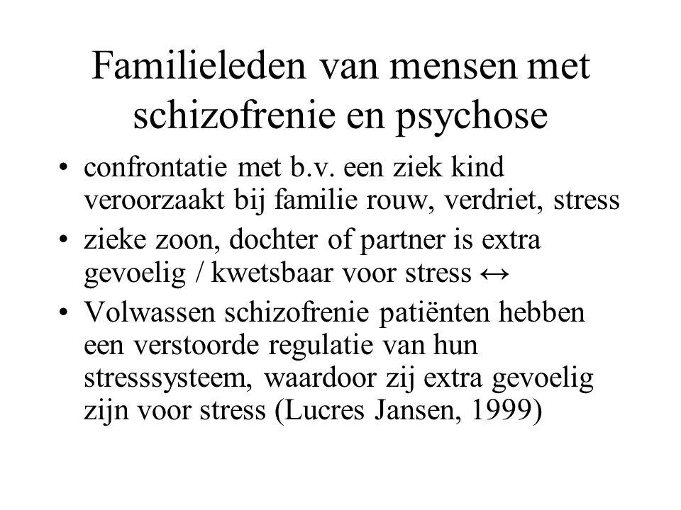 Familieleden van mensen met schizofrenie en psychose