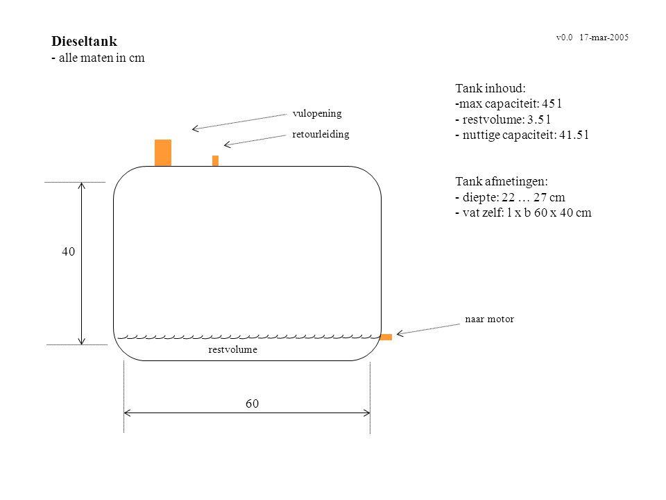 Dieseltank alle maten in cm Tank inhoud: max capaciteit: 45 l