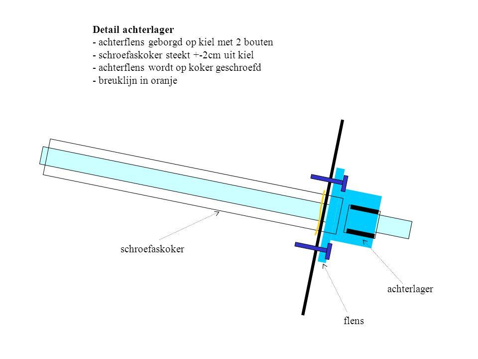 flens schroefaskoker. Detail achterlager. achterflens geborgd op kiel met 2 bouten. schroefaskoker steekt +-2cm uit kiel.