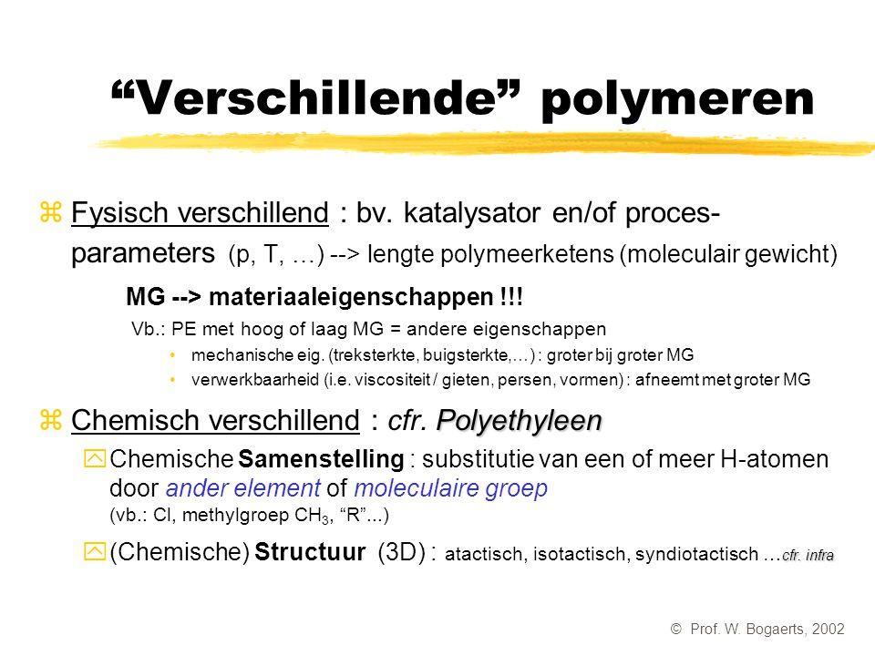 Verschillende polymeren