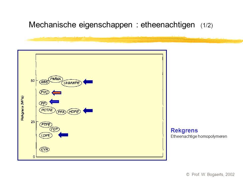 Mechanische eigenschappen : etheenachtigen (1/2)