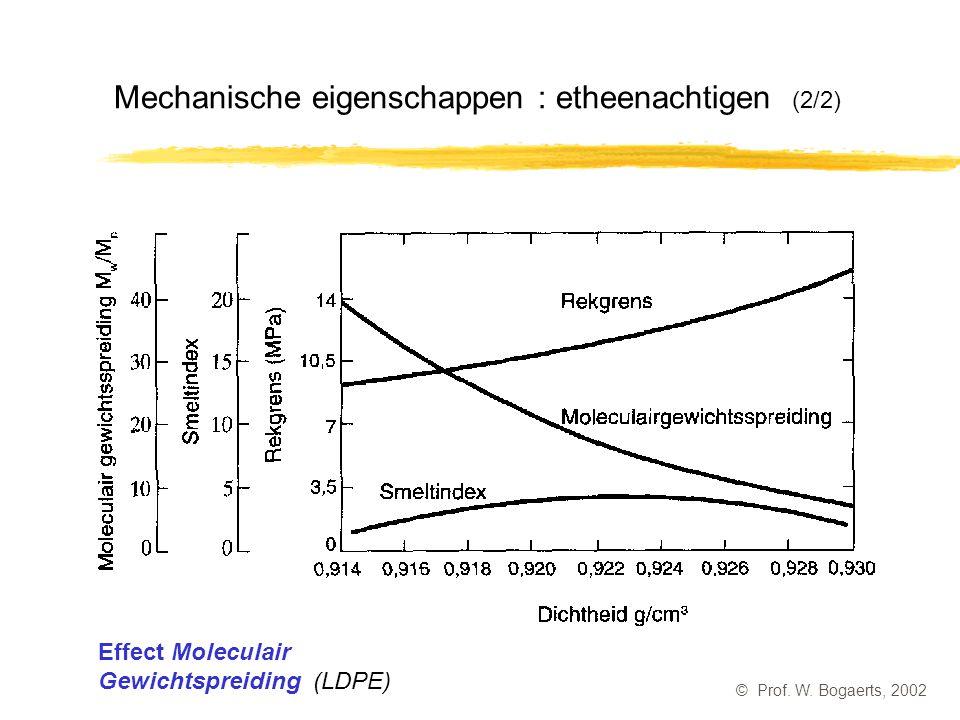 Mechanische eigenschappen : etheenachtigen (2/2)