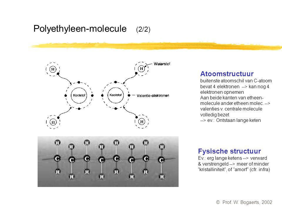 Polyethyleen-molecule (2/2)