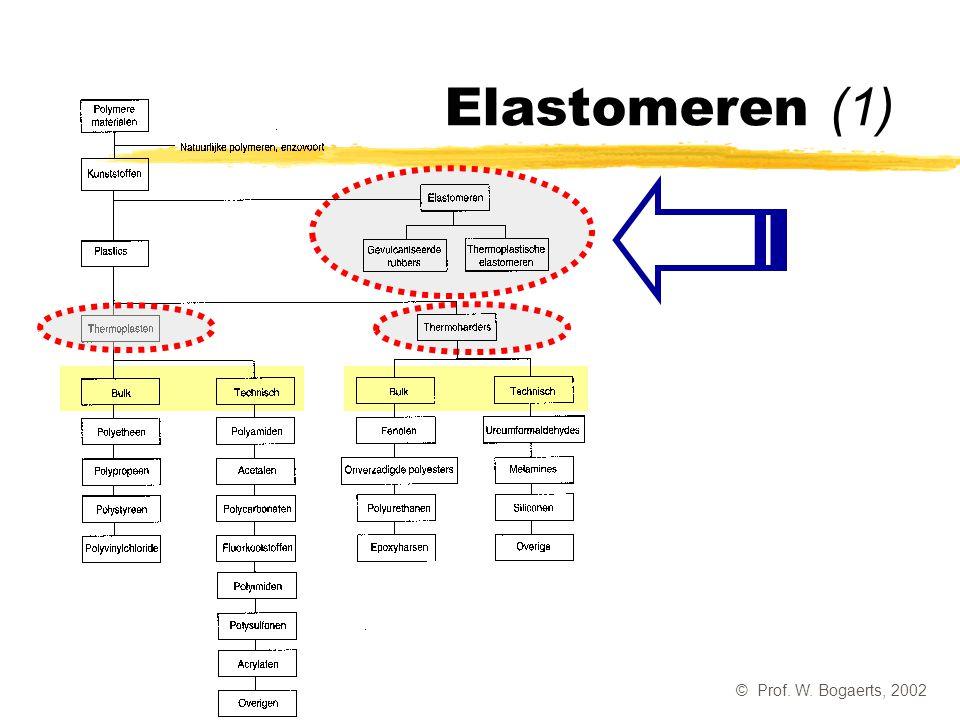Elastomeren (1) © Prof. W. Bogaerts, 2002