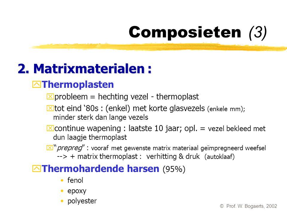 Composieten (3) 2. Matrixmaterialen : Thermoplasten