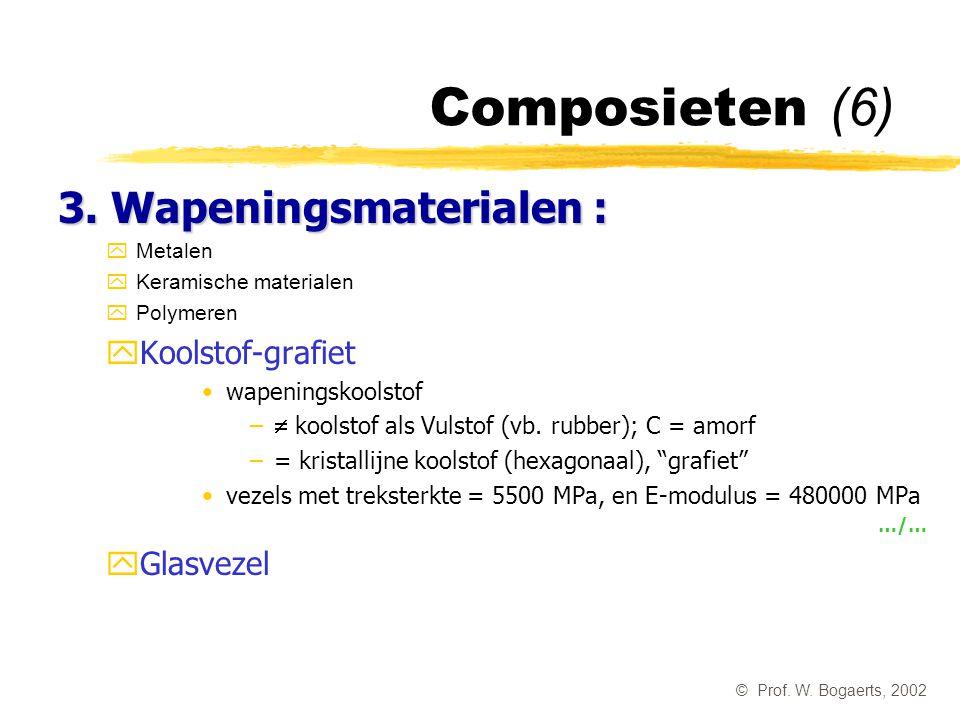 Composieten (6) 3. Wapeningsmaterialen : Koolstof-grafiet Glasvezel