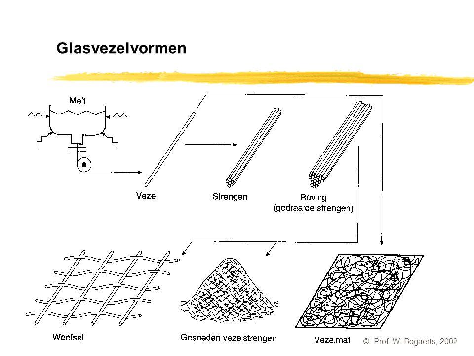 Glasvezelvormen © Prof. W. Bogaerts, 2002