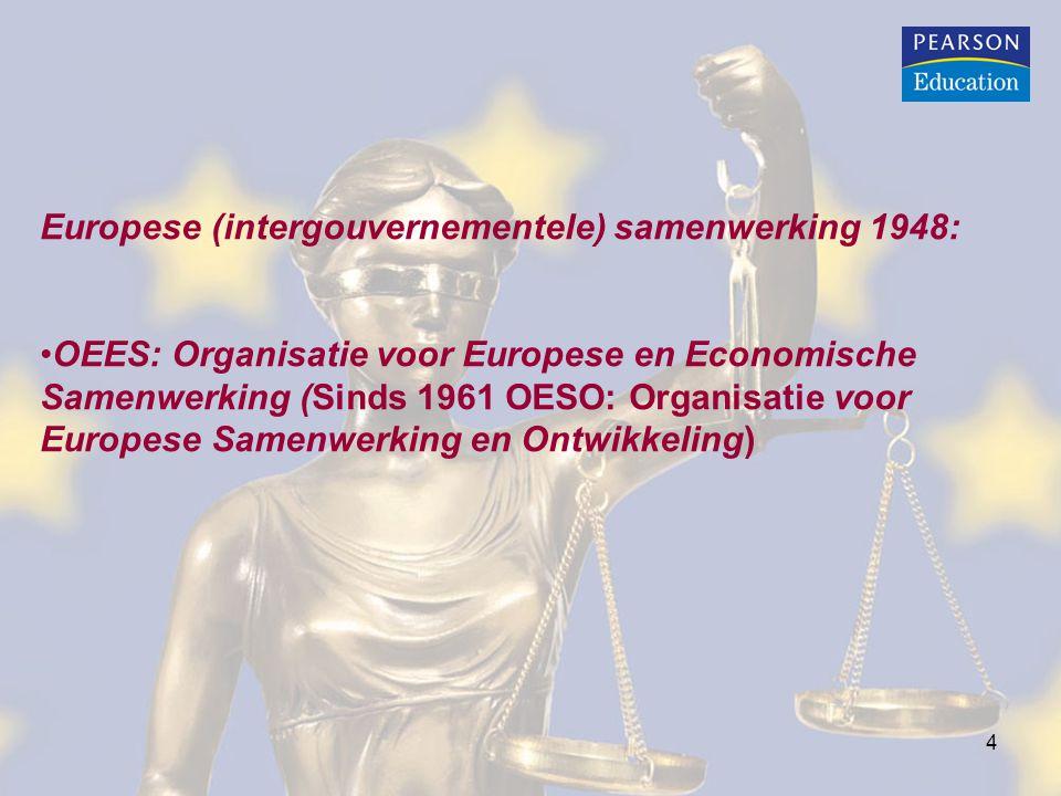 Europese (intergouvernementele) samenwerking 1948:
