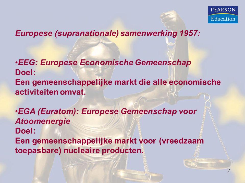Europese (supranationale) samenwerking 1957: