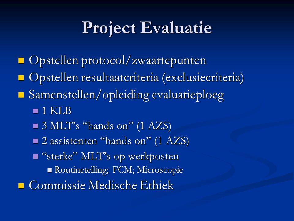 Project Evaluatie Opstellen protocol/zwaartepunten