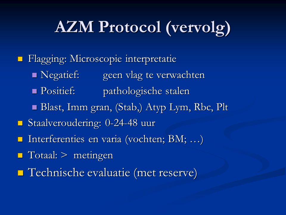 AZM Protocol (vervolg)