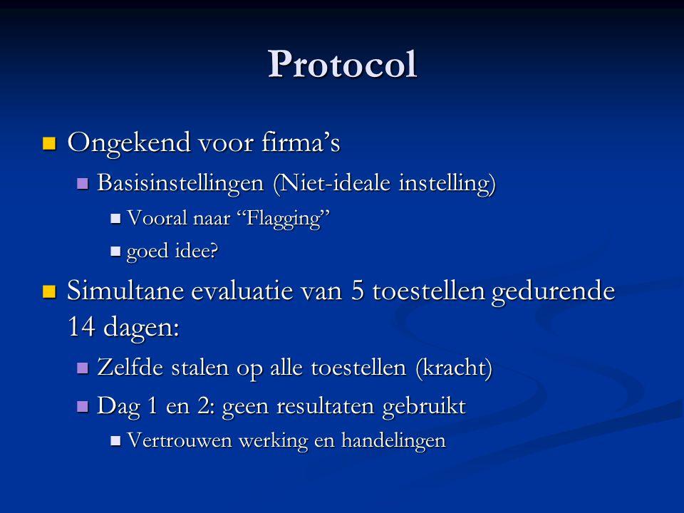 Protocol Ongekend voor firma's
