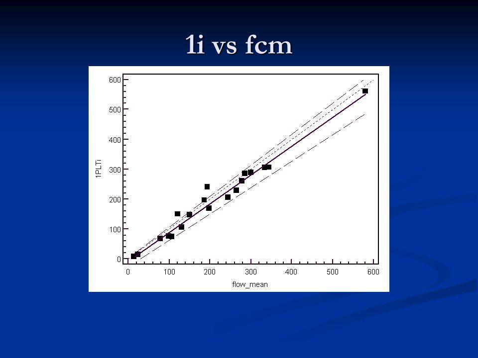 1i vs fcm
