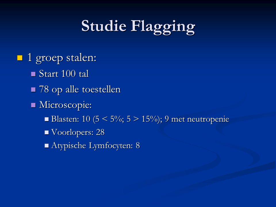 Studie Flagging 1 groep stalen: Start 100 tal 78 op alle toestellen