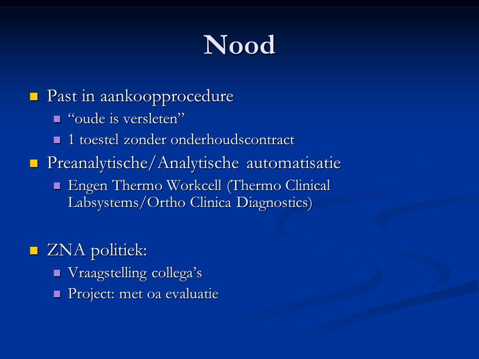 Nood Past in aankoopprocedure Preanalytische/Analytische automatisatie