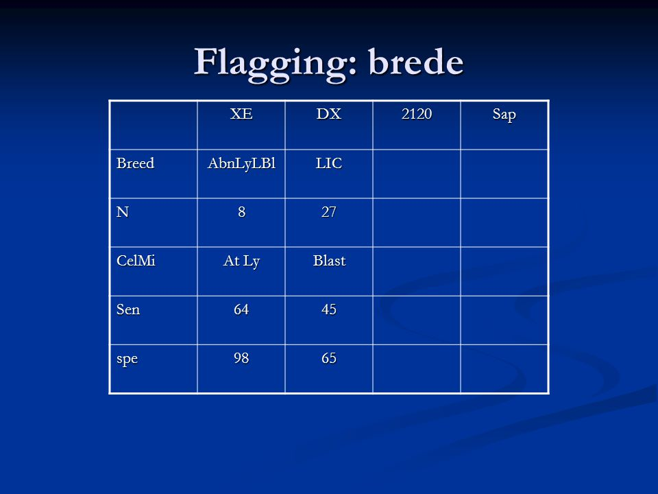 Flagging: brede XE DX 2120 Sap Breed AbnLyLBl LIC N 8 27 CelMi At Ly