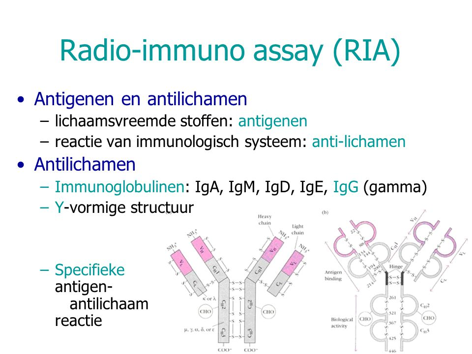 Radio-immuno assay (RIA)