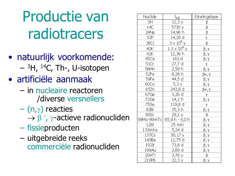 Productie van radiotracers