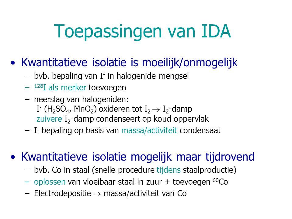 Toepassingen van IDA Kwantitatieve isolatie is moeilijk/onmogelijk