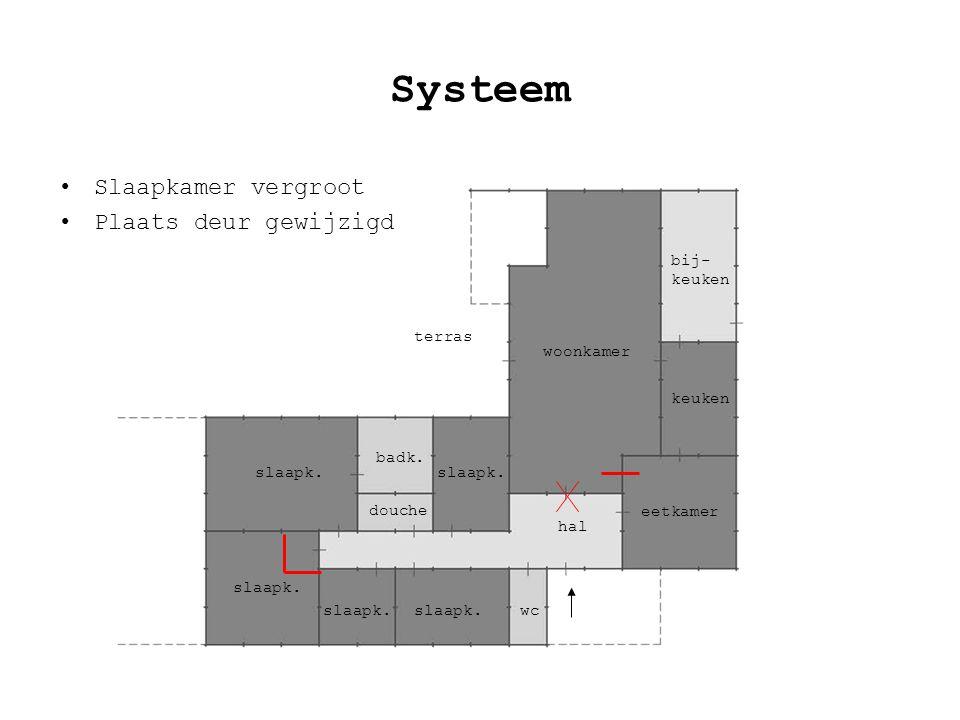 Systeem Slaapkamer vergroot Plaats deur gewijzigd woonkamer bij-keuken